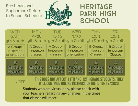 Image with a chart showing that 9th and 10th grade A group students attend orientation on 9/23 and in-person classes on 9/28-9/29. 9th and 10th grade B group students attend orientation in 9/20 and in-person classes on 10/1 and 10/2